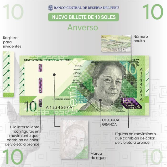 Características - Billetes de 10 soles: Chabuca Granda